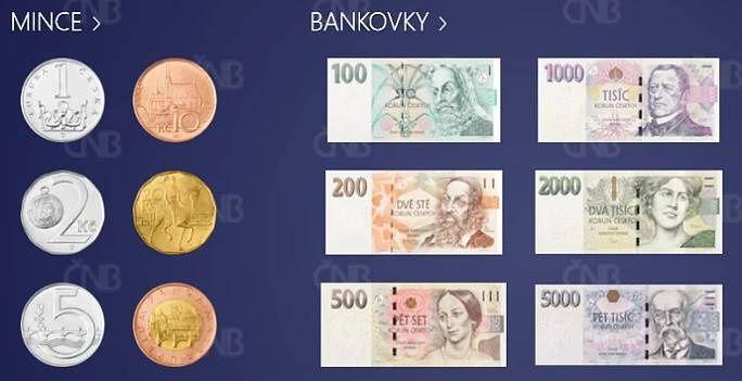 Cambiar Dinero En Praga Pragueando